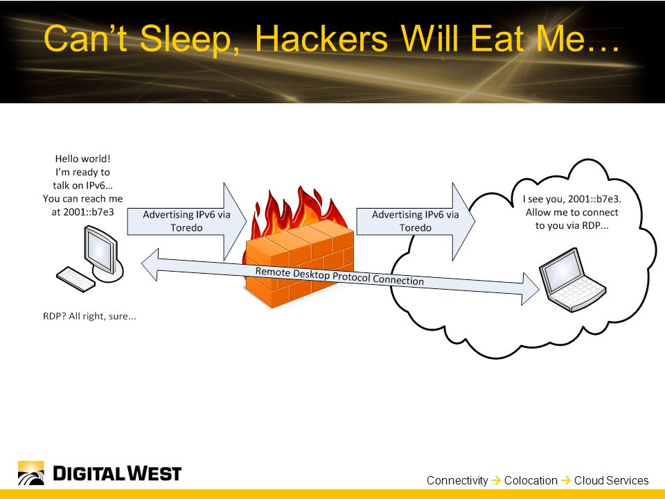 Connectivity  Colocation  Cloud Services Can't Sleep, Hackers Will Eat Me…