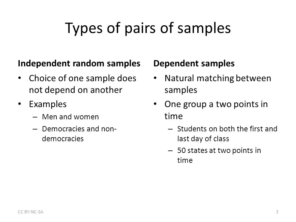 Overview 1.Comparing means and proportions in pairs of independent samples A.Examples of comparing means B.Examples of comparing proportions 2.Comparing means in dependent samples A.Examples CC BY‐NC‐SA4