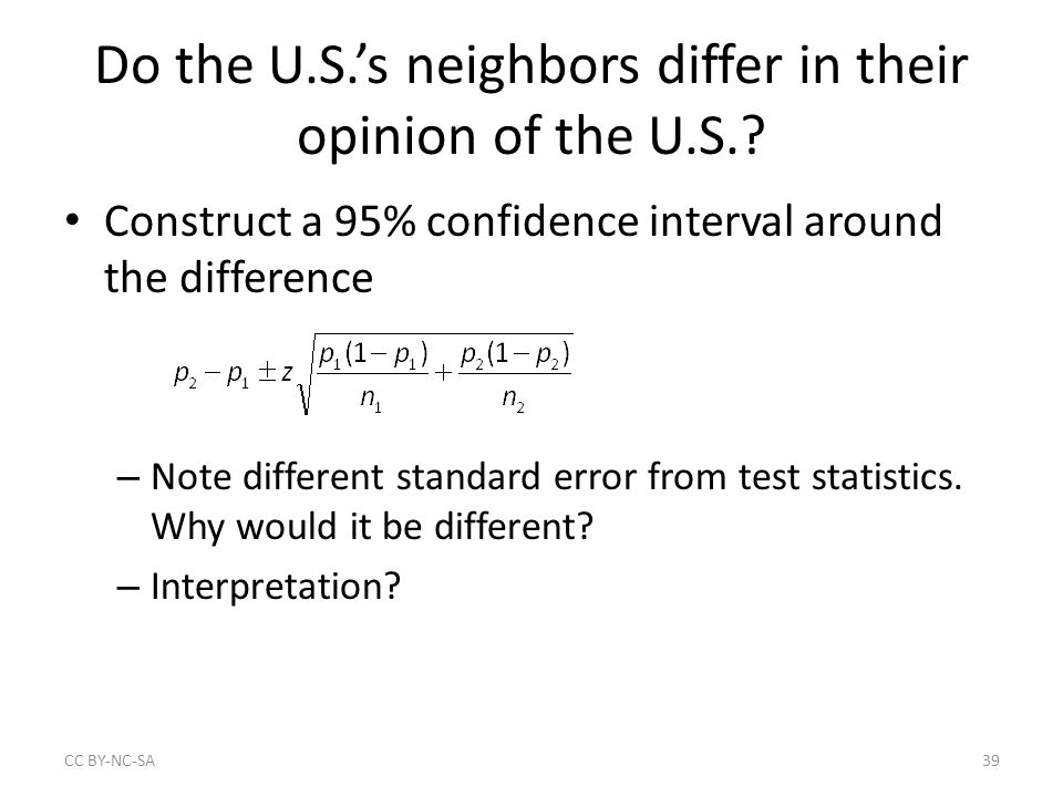 Do the U.S.'s neighbors differ in their opinion of the U.S..