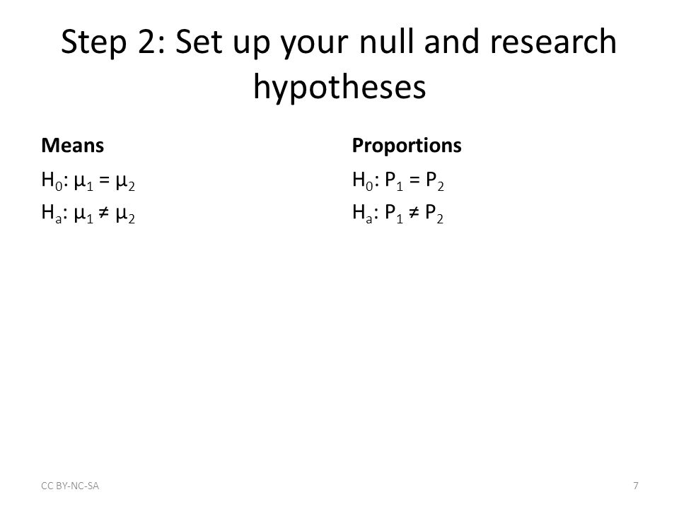 Step 2: Set up your null and research hypotheses Means H 0 : μ 1 = μ 2 H a : μ 1 ≠ μ 2 Proportions H 0 : P 1 = P 2 H a : P 1 ≠ P 2 CC BY‐NC‐SA7