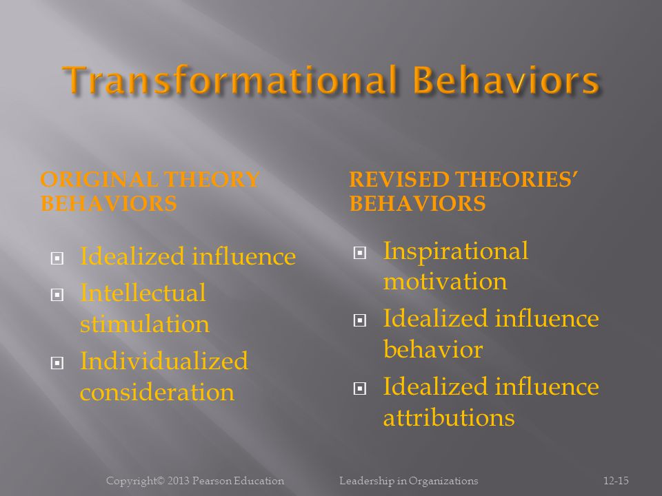 ORIGINAL THEORY BEHAVIORS REVISED THEORIES' BEHAVIORS  Idealized influence  Intellectual stimulation  Individualized consideration  Inspirational
