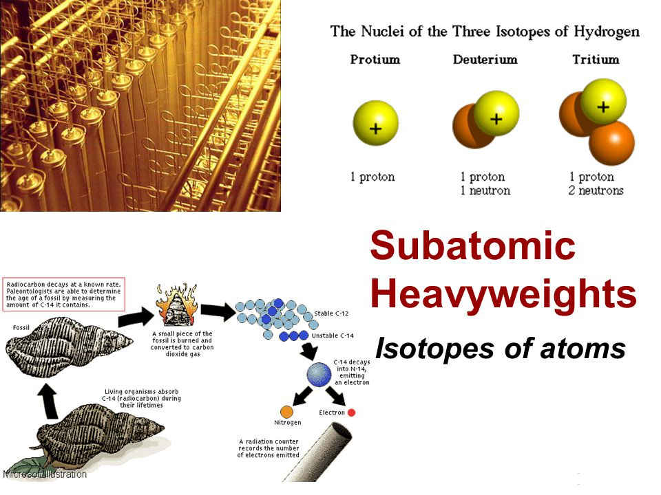 Subatomic Heavyweights Isotopes of atoms