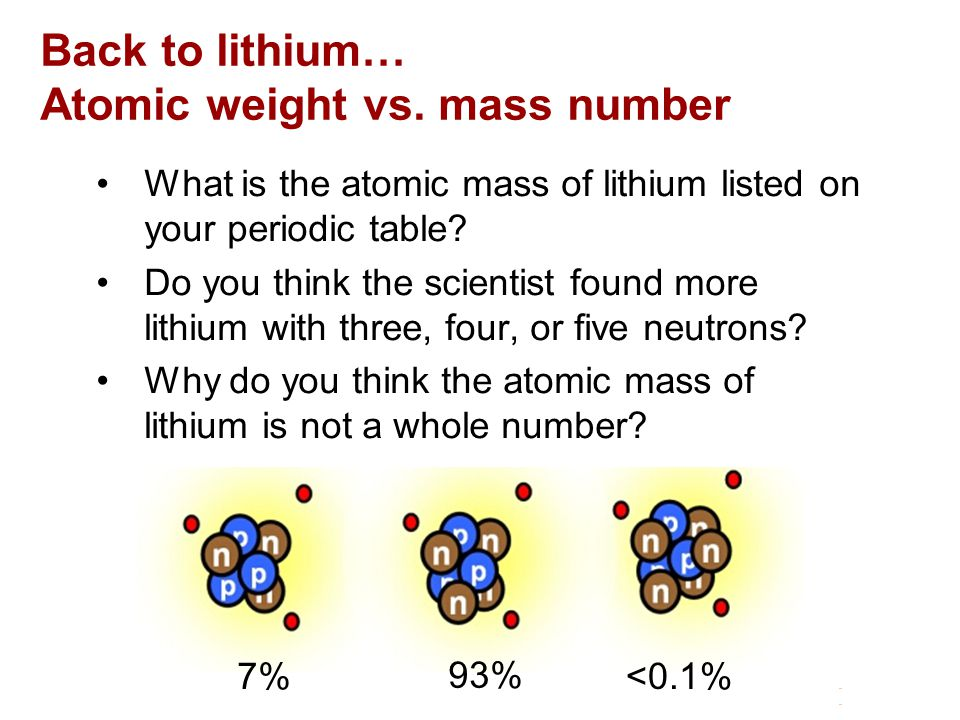 Back to lithium… Atomic weight vs.