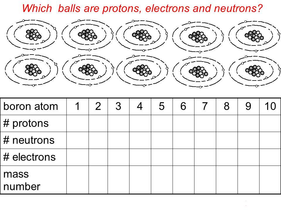 boron atom12345678910 # protons # neutrons # electrons mass number Which balls are protons, electrons and neutrons?
