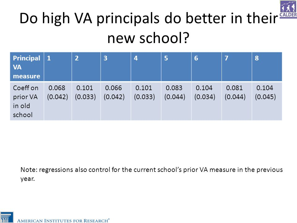 Do high VA principals do better in their new school.