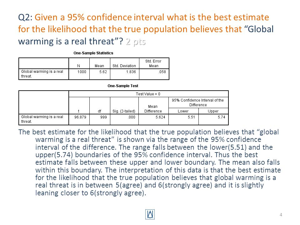 "2 pts Q2: Given a 95% confidence interval what is the best estimate for the likelihood that the true population believes that ""Global warming is a rea"