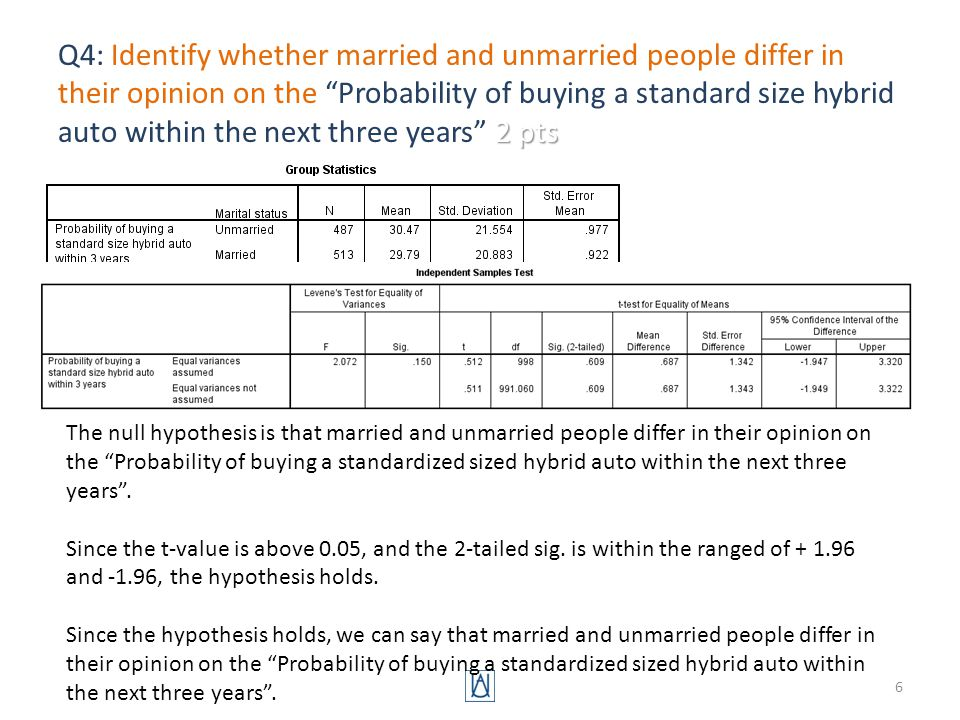 "2 pts Q4: Identify whether married and unmarried people differ in their opinion on the ""Probability of buying a standard size hybrid auto within the n"