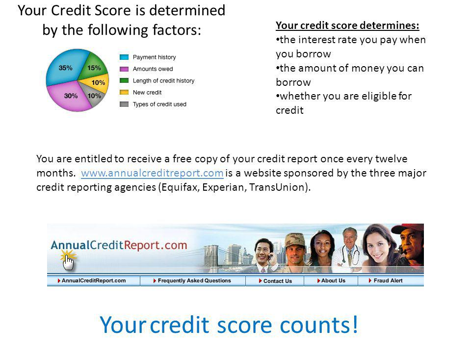 Your Credit Score is determined by the following factors: You are entitled to receive a free copy of your credit report once every twelve months.