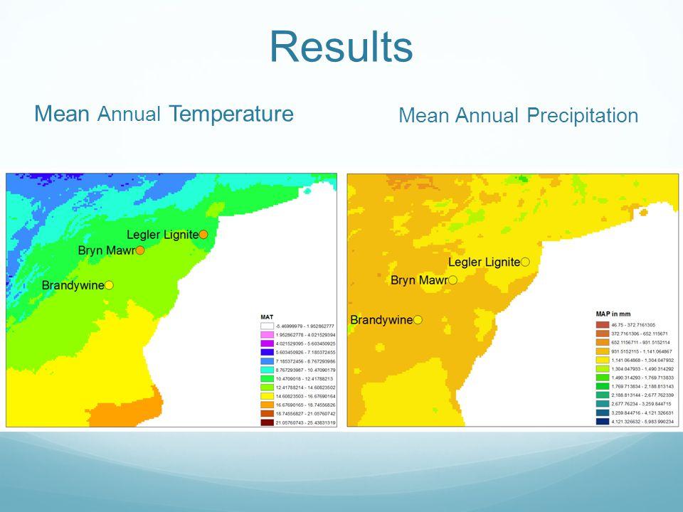 Results Mean Annual Temperature Mean Annual Precipitation