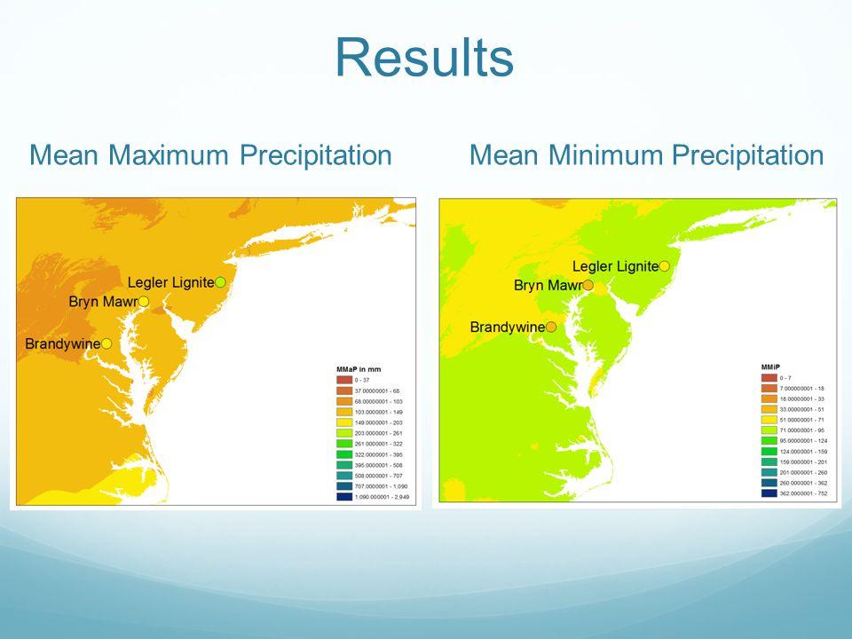 Results Mean Maximum PrecipitationMean Minimum Precipitation