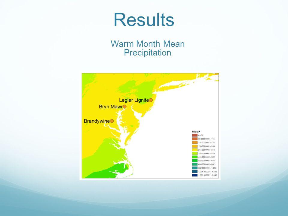 Results Warm Month Mean Precipitation