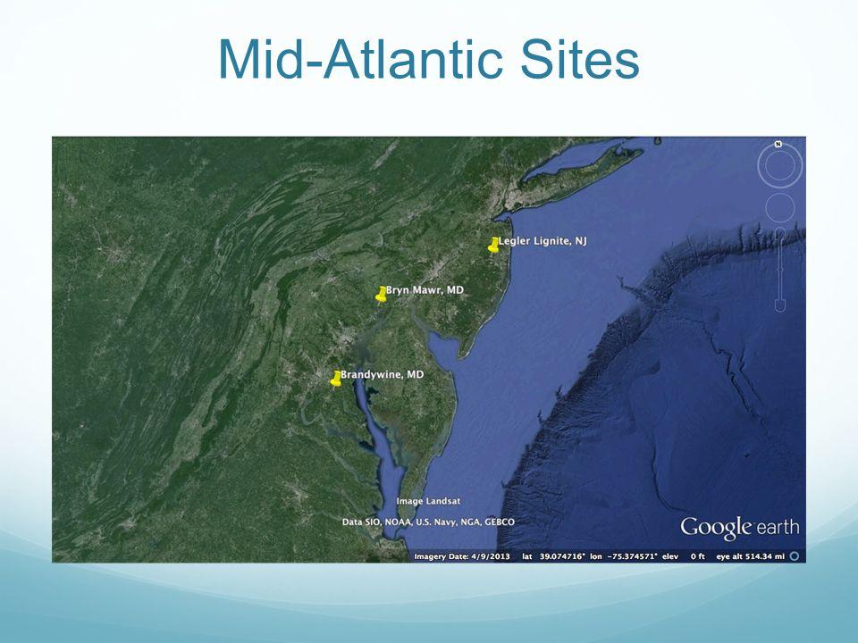 Mid-Atlantic Sites