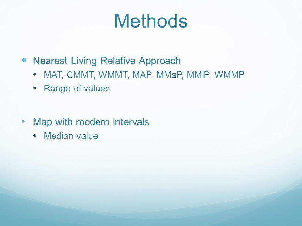 Methods Nearest Living Relative Approach MAT, CMMT, WMMT, MAP, MMaP, MMiP, WMMP Range of values Map with modern intervals Median value
