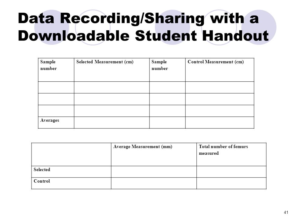 41 Data Recording/Sharing with a Downloadable Student Handout Sample number Selected Measurement (cm) Sample number Control Measurement (cm) Averages