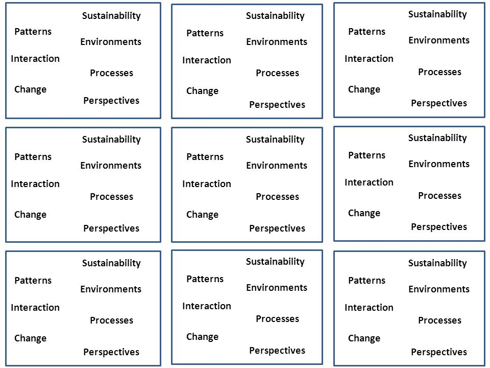 Environments Perspectives Processes Patterns Interaction Change Sustainability Environments Perspectives Processes Patterns Interaction Change Sustain
