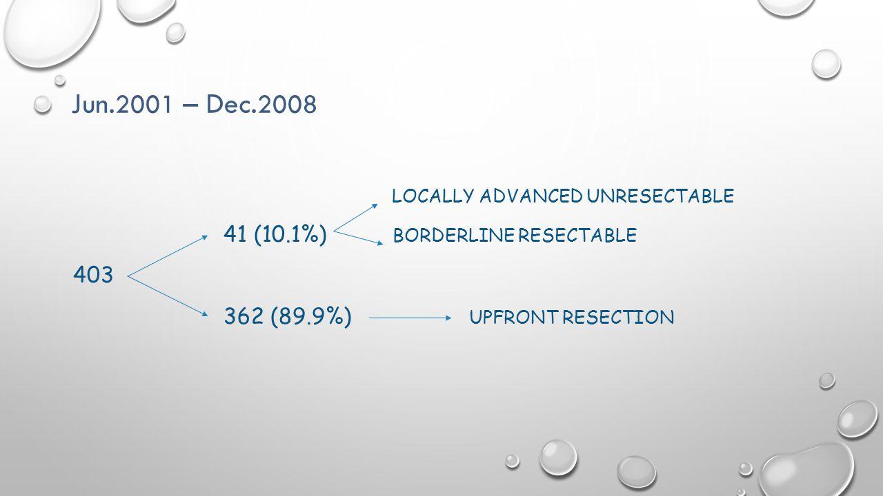 Jun. 2001 – Dec.