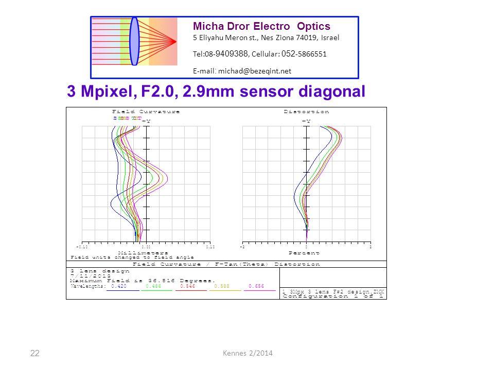 22Kennes 2/2014 Micha Dror Electro Optics 5 Eliyahu Meron st., Nes Ziona 74019, Israel Tel:08- 9409388, Cellular: 052 -5866551 E-mail : michad@bezeqint.net 3 Mpixel, F2.0, 2.9mm sensor diagonal