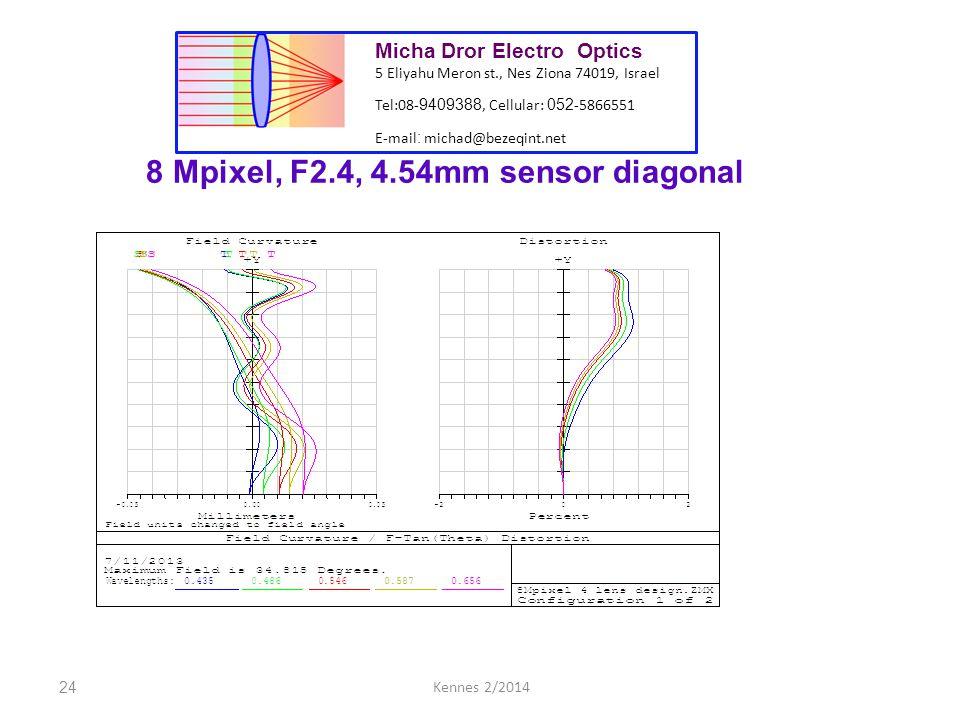 24Kennes 2/2014 Micha Dror Electro Optics 5 Eliyahu Meron st., Nes Ziona 74019, Israel Tel:08- 9409388, Cellular: 052 -5866551 E-mail : michad@bezeqint.net 8 Mpixel, F2.4, 4.54mm sensor diagonal