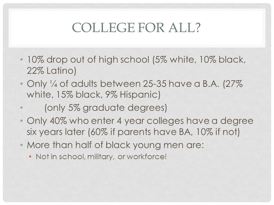 COLLEGE FOR ALL.