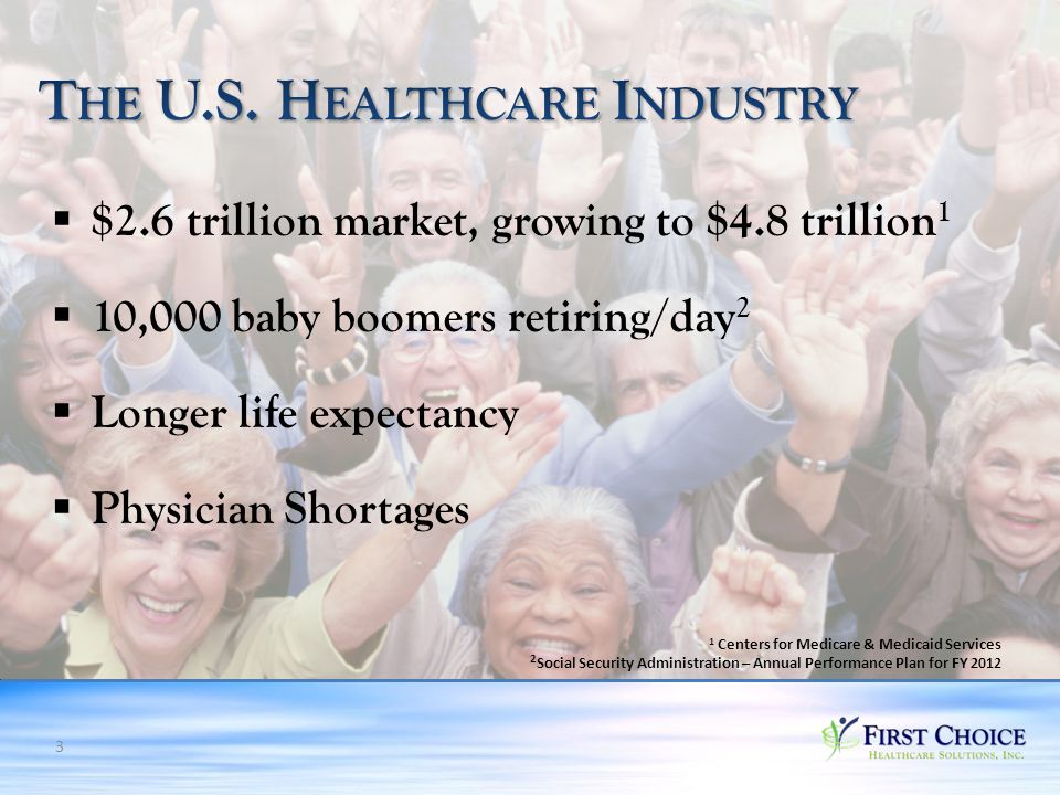 3  $2.6 trillion market, growing to $4.8 trillion 1  10,000 baby boomers retiring/day 2  Longer life expectancy  Physician Shortages 1 Centers for Medicare & Medicaid Services 2 Social Security Administration – Annual Performance Plan for FY 2 012