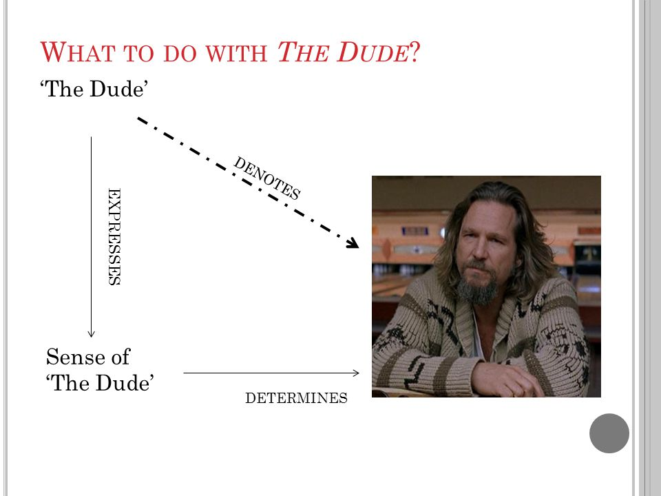 W HAT TO DO WITH T HE D UDE ? 'The Dude' DETERMINES DENOTES EXPRESSES Sense of 'The Dude'
