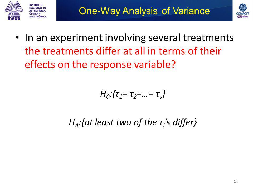 In an experiment involving several treatments the treatments differ at all in terms of their effects on the response variable.