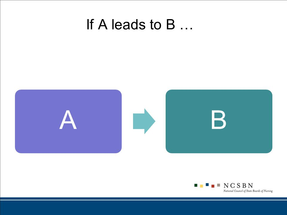 If A leads to B … AB