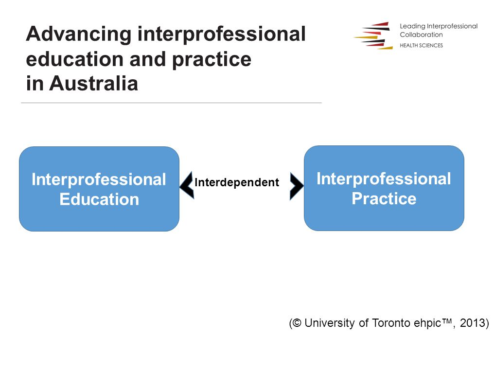 Advancing interprofessional education and practice in Australia (© University of Toronto ehpic™, 2013) Interprofessional Education Interdependent Interprofessional Practice