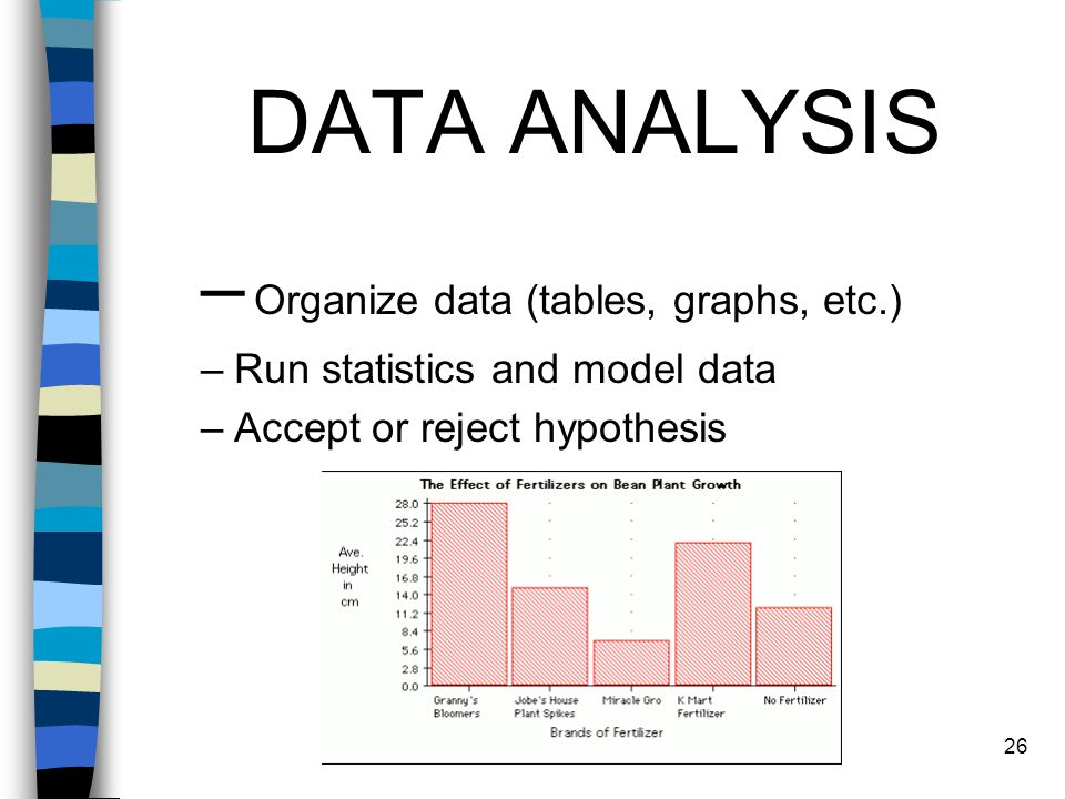 DATA ANALYSIS – Organize data (tables, graphs, etc.) –Run statistics and model data –Accept or reject hypothesis 26
