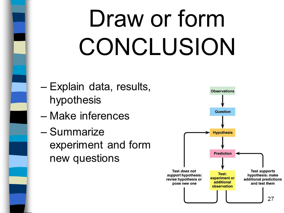 Draw or form CONCLUSION –Explain data, results, hypothesis –Make inferences –Summarize experiment and form new questions 27