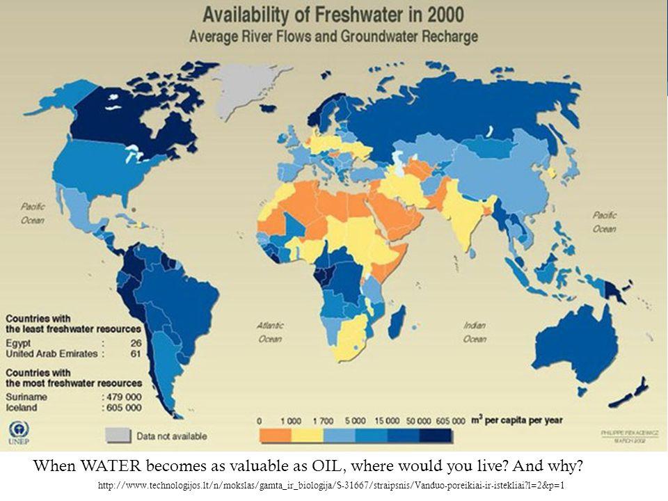 http://www.technologijos.lt/n/mokslas/gamta_ir_biologija/S-31667/straipsnis/Vanduo-poreikiai-ir-istekliai l=2&p=1 When WATER becomes as valuable as OIL, where would you live.