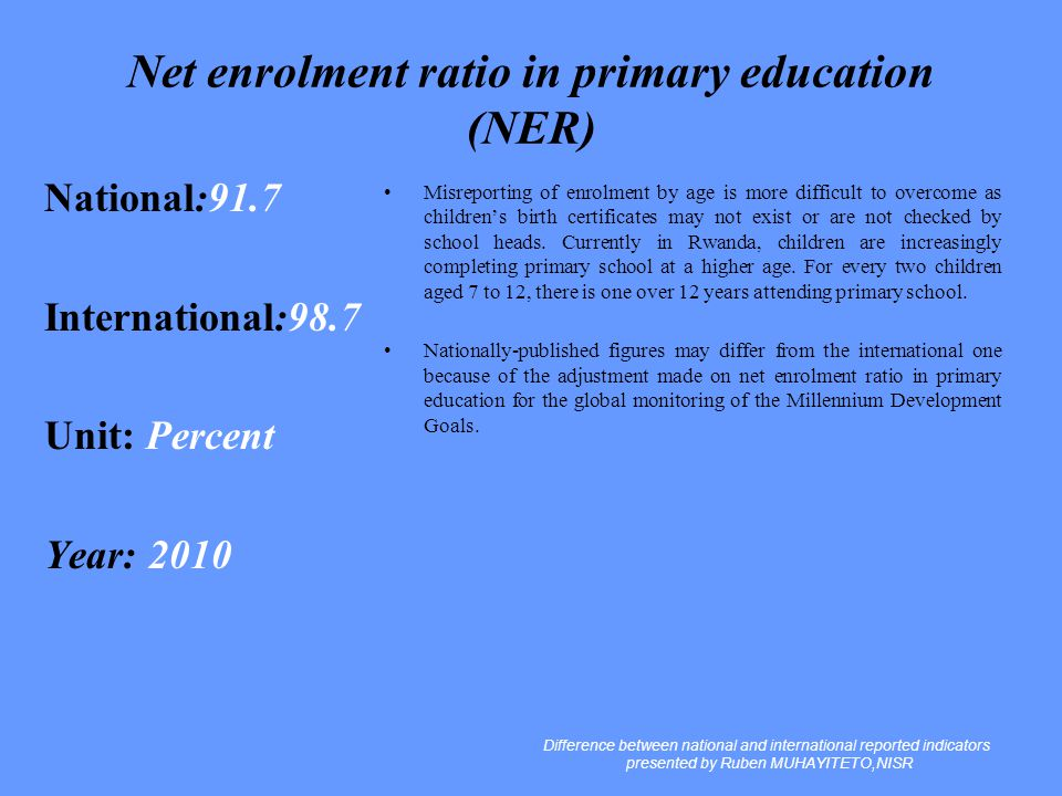 Net enrolment ratio in primary education (NER) National:91.7 International:98.7 Unit: Percent Year: 2010 Misreporting of enrolment by age is more diff