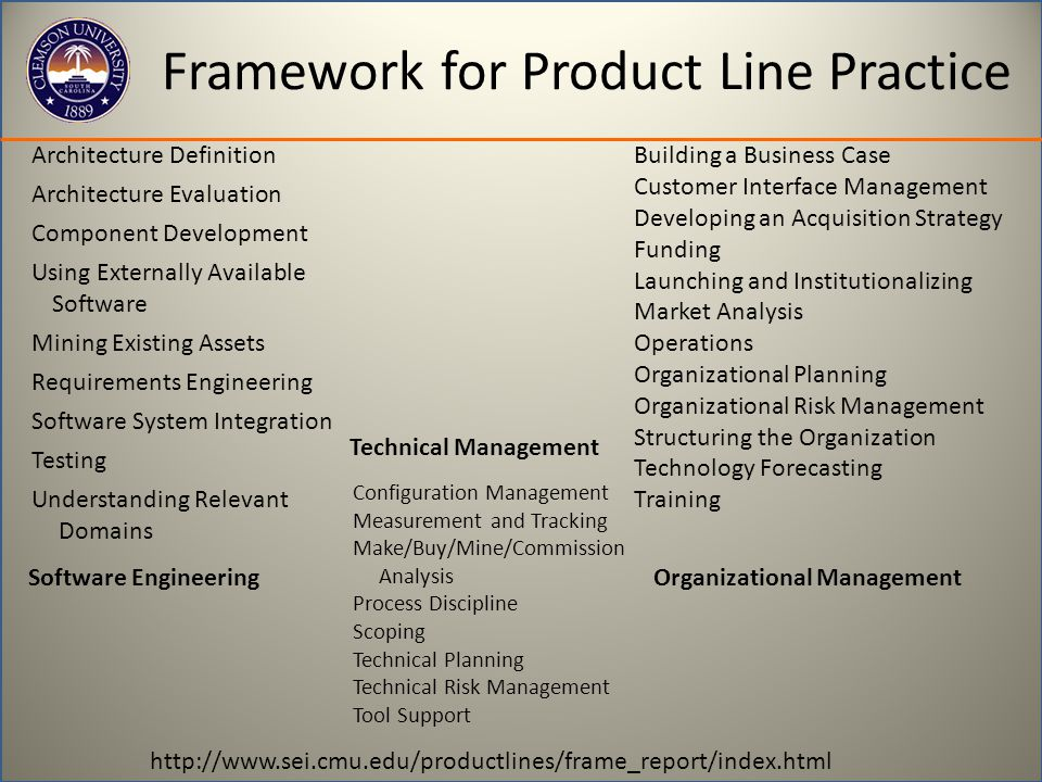 Framework for Product Line Practice Architecture Definition Architecture Evaluation Component Development Using Externally Available Software Mining Existing Assets Requirements Engineering Software System Integration Testing Understanding Relevant Domains Configuration Management Measurement and Tracking Make/Buy/Mine/Commission Analysis Process Discipline Scoping Technical Planning Technical Risk Management Tool Support Building a Business Case Customer Interface Management Developing an Acquisition Strategy Funding Launching and Institutionalizing Market Analysis Operations Organizational Planning Organizational Risk Management Structuring the Organization Technology Forecasting Training http://www.sei.cmu.edu/productlines/frame_report/index.html Software EngineeringOrganizational Management Technical Management
