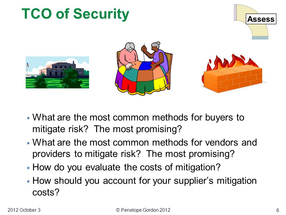 6  What are the most common methods for buyers to mitigate risk.