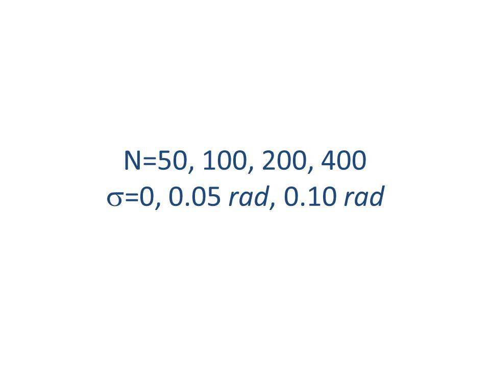N=50, 100, 200, 400  =0, 0.05 rad, 0.10 rad