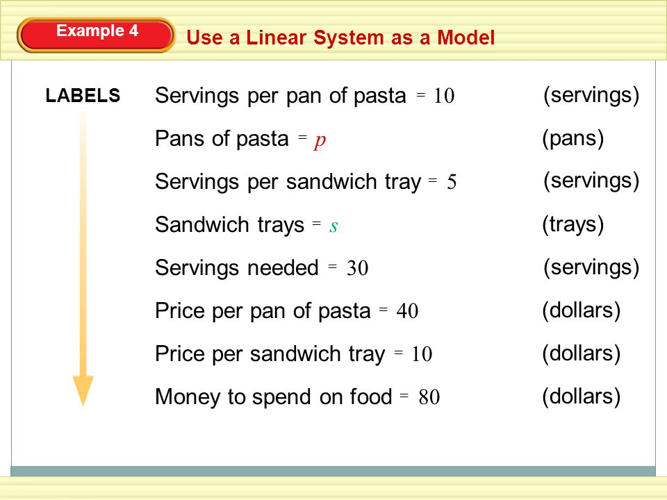 Use a Linear System as a Model Example 4 LABELS Servings per pan of pasta 10 = (servings) Pans of pasta p = (pans) Servings per sandwich tray 5 = (tra