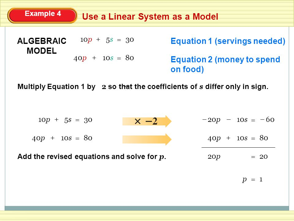 Use a Linear System as a Model Example 4 ALGEBRAIC MODEL Equation 1 (servings needed) 30 = 10p + 5s5s Equation 2 (money to spend on food) 80 = 40p + 1