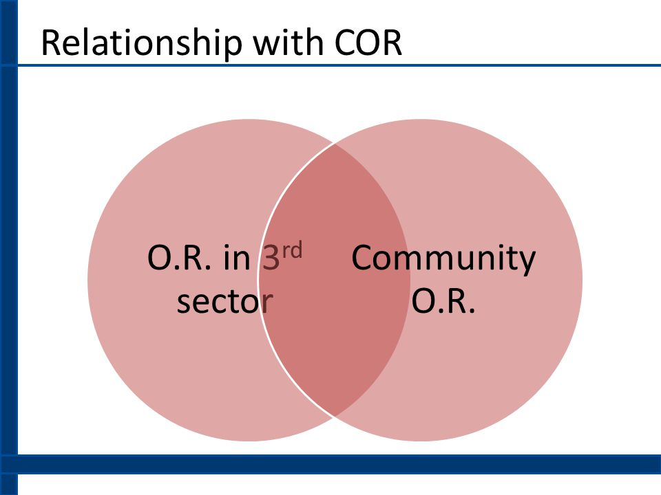 Relationship with COR O.R. in 3 rd sector Community O.R.