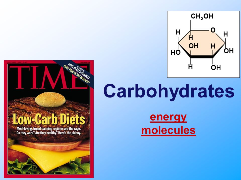 OH H H HO CH 2 OH H H H OH O Carbohydrates energy molecules