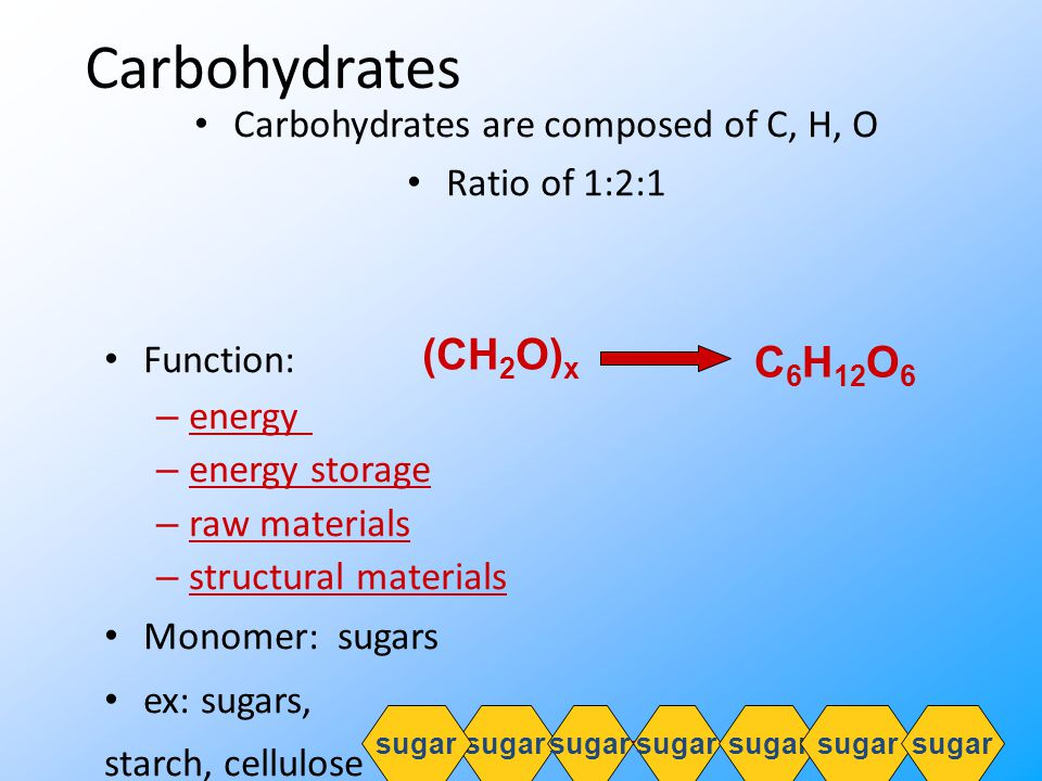 Carbohydrates Carbohydrates are composed of C, H, O Ratio of 1:2:1 Function: – energy – energy storage – raw materials – structural materials Monomer: sugars ex: sugars, starch, cellulose sugar C 6 H 12 O 6 (CH 2 O) x