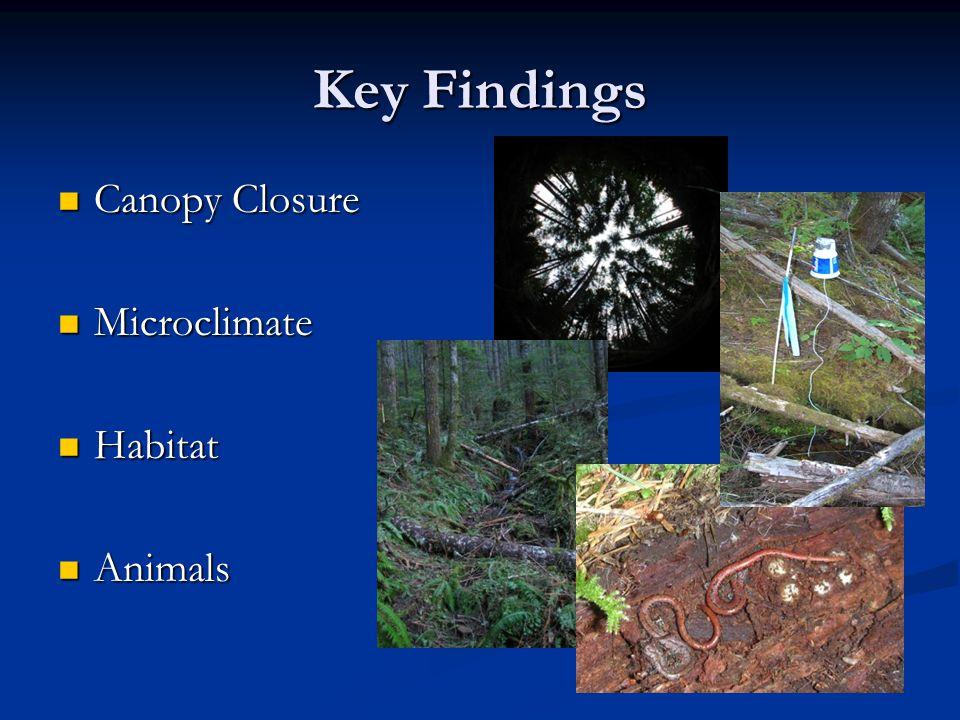 Key Findings Canopy Closure Canopy Closure Microclimate Microclimate Habitat Habitat Animals Animals