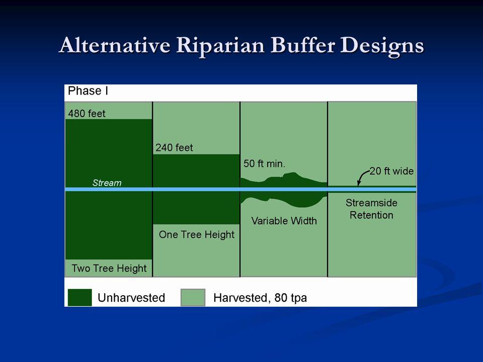 Alternative Riparian Buffer Designs