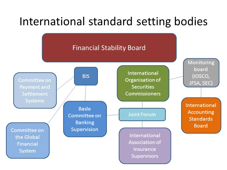 International standard setting bodies Financial Stability Board International Organisation of Securities Commissioners International Association of Insurance Supervisors Committee on Payment and Settlement Systems International Accounting Standards Board Monitoring board (IOSCO, JFSA, SEC) Committee on the Global Financial System Basle Committee on Banking Supervision BIS Joint Forum
