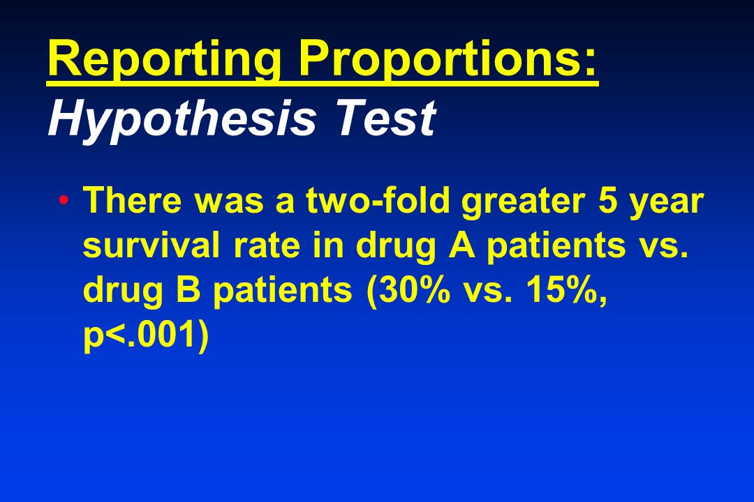 Reporting Proportions: Hypothesis Test There was a two-fold greater 5 year survival rate in drug A patients vs.