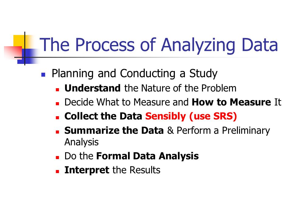 The Process of Analyzing Data Planning and Conducting a Study Understand the Nature of the Problem Decide What to Measure and How to Measure It Collec
