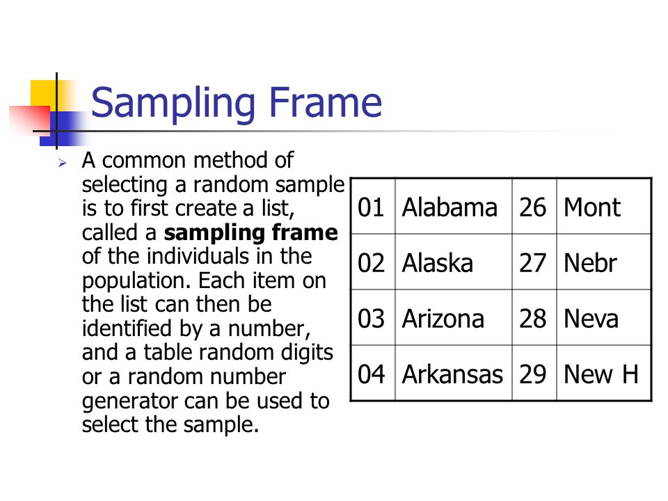 Image Gallery sampling frame