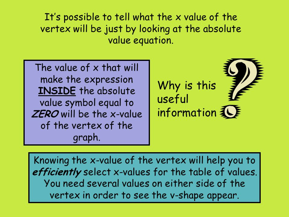 To Sketch the Graph of an Absolute Value Equation: 1.Find the value of x that will make the expression inside the absolute value symbol equal to zero.