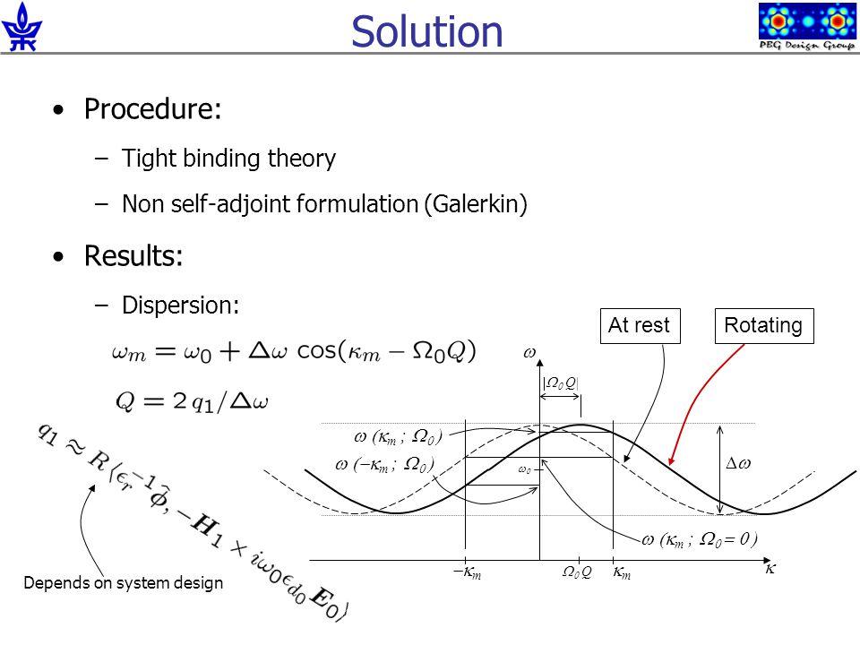 Procedure: –Tight binding theory –Non self-adjoint formulation (Galerkin) Results: –Dispersion: Solution QQ   mm  m Q|Q|  