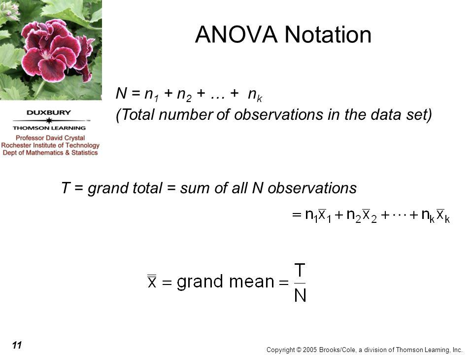 11 Copyright © 2005 Brooks/Cole, a division of Thomson Learning, Inc. N = n 1 + n 2 + … + n k (Total number of observations in the data set) ANOVA Not
