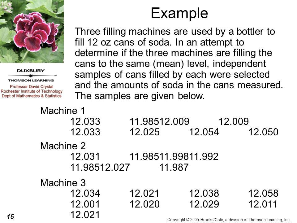 15 Copyright © 2005 Brooks/Cole, a division of Thomson Learning, Inc. Example Three filling machines are used by a bottler to fill 12 oz cans of soda.